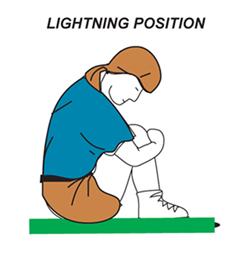 Lightning Position